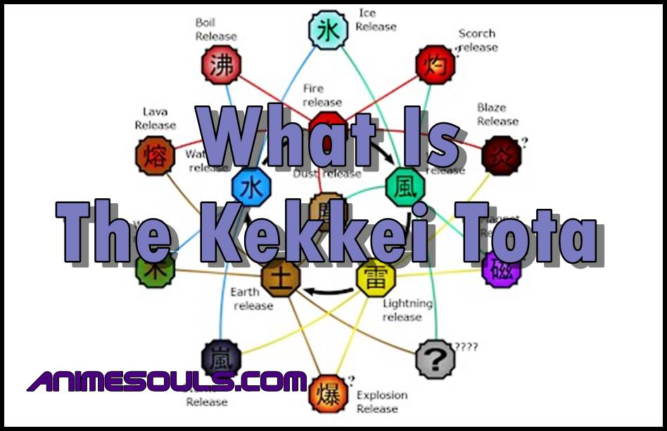 What Is The Kekkei Tōta   ANIME SOULS